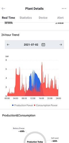 Screenshot_20210703-000032_SOLARMAN Smart