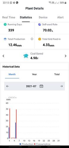 Screenshot_20210705-221212_SOLARMAN Smart